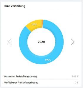 Freistellungsauftrag Verteilung Sparkasse Online-Banking